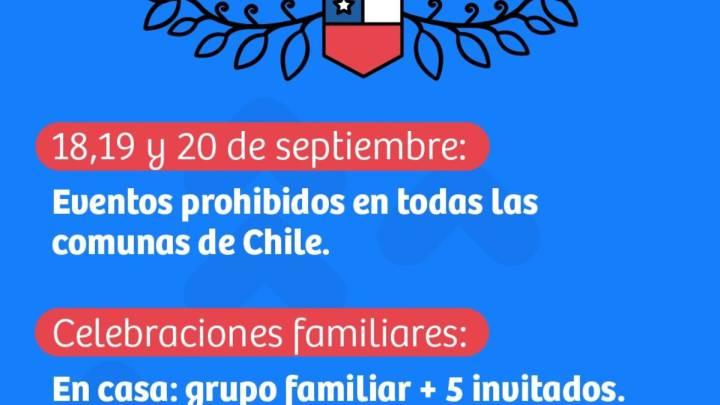 Permiso Especial Fiestas Patrias Que Es Como Funciona Y Como Acceder As Chile