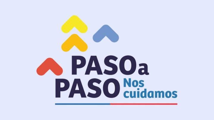 Plan Paso a Paso: ¿cuántos permisos se pueden pedir en la Fase 2? - AS Chile